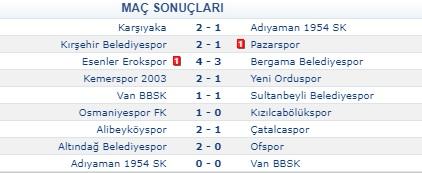 – Kırşehir Belediyespor: 2 – Pazarspor: 1