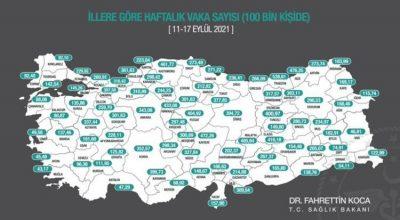 Her 100 bin kişide Kovid-19 vaka sayısı 3 büyük ilde artış gösterdi