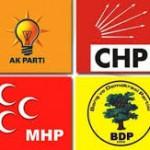 siyasi
